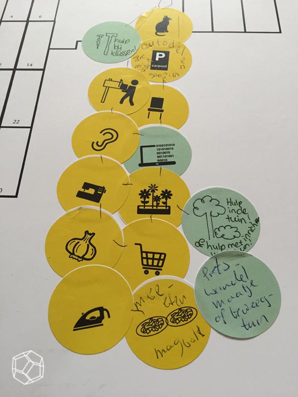 Zorg en welzijn burennetwerken participatiewet
